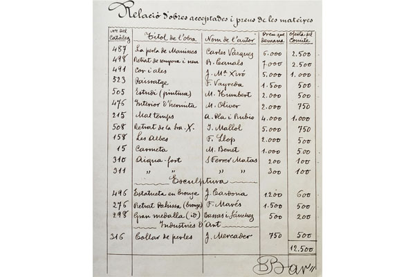1919 Art exhibition|Art archives