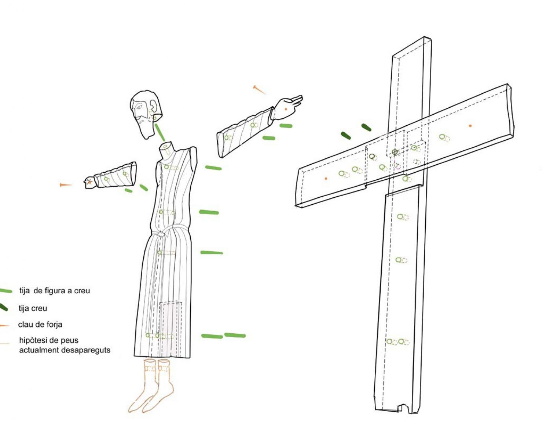 L'estructura de la talla i el suport de fusta