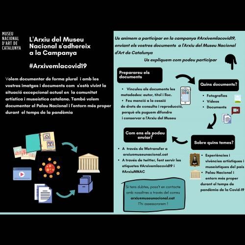 Projecte Arxivem la Covid-19 - Arxiu Museu Nacional